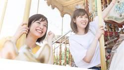 麗寶樂園暑假瘋玩 HAPPY GO會員購票79折