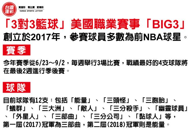 BIG3(台灣運彩提供)