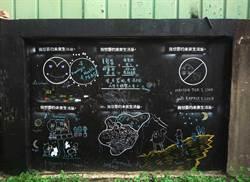台中市塗鴉示範區創作能量飽滿  畫出創意與想法