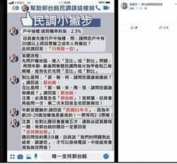 藍初選民調 挺郭社團曾分享技巧性回答策略