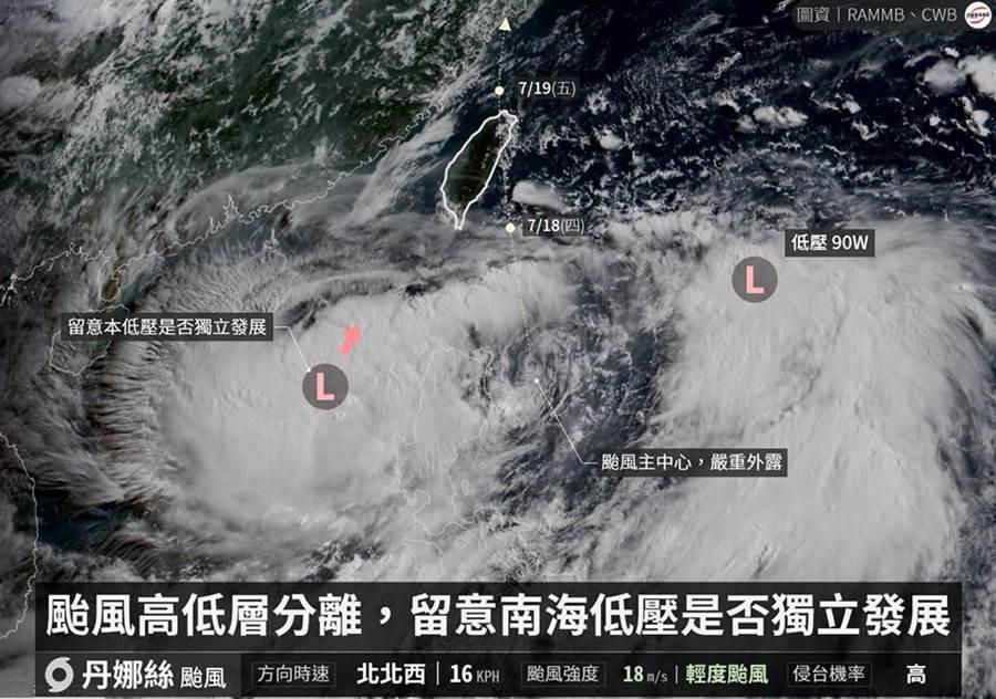 丹娜絲颱風最複雜的劇本發生了。(照片來源:臉書《台灣颱風論壇|天氣特急》)