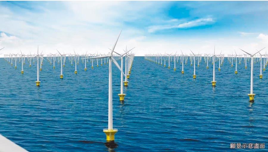 彰化縣外海擁有世界一流的風場,吸引外資投入打造離岸風場。圖為離岸風機願景示意畫面。(謝瓊雲翻攝