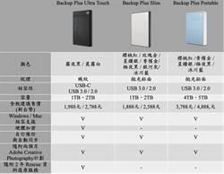 工藝全面革新 希捷Backup Plus系列外接硬碟在台上市