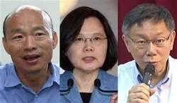 最新民调 「三脚督」韩国瑜以40%大赢蔡、柯