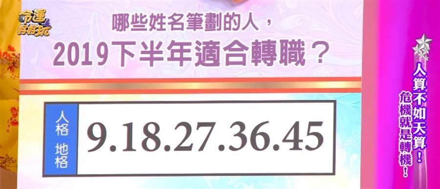 吳美玲老師表示,人格、地格中如果數字有9、18、27、36、45的人需要注意。(圖/翻攝自命運好好玩)