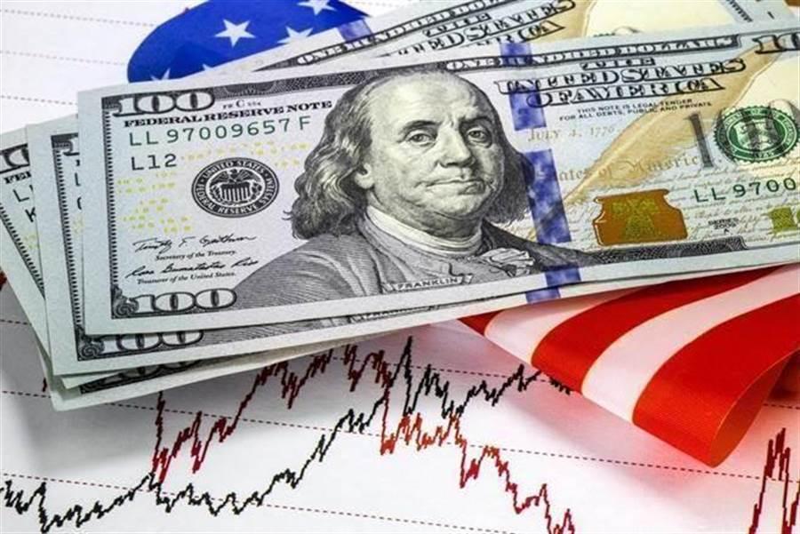 美元。(圖/達志影像)
