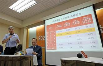 君看一葉舟:葉家興》94.87%的民調離譜率