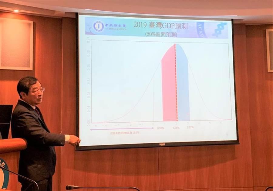 中研院經濟所研究員周雨田分析,2019年臺灣經濟的預測區間。(圖/陳碧芬)