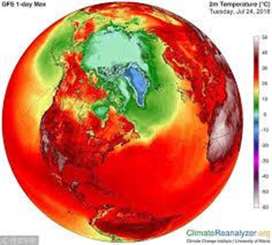 地球高燒不斷!今年六月成為140年以來全球最熱六月。