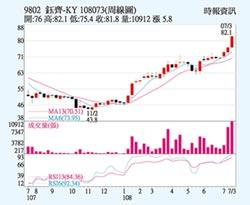 鈺齊-KY 法人買超助威