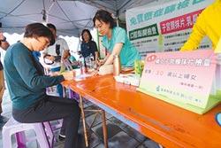 台東婦女福利 乳房篩檢降至40歲