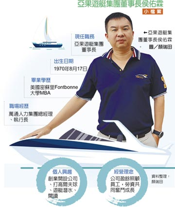 侯佑霖遊艇創業 寫海上傳奇