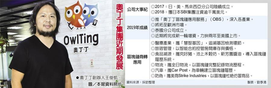奧丁丁集團近期發展  ●奧丁丁創辦人王俊凱。圖/本報資料照片