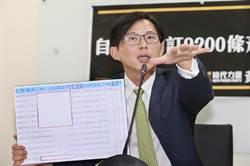 黃國昌批華航高層公然說謊 要求董事長下台負責