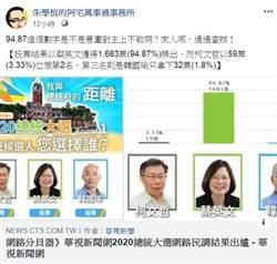 華視2020民調出爐 小英超玄數字讓宅神笑翻