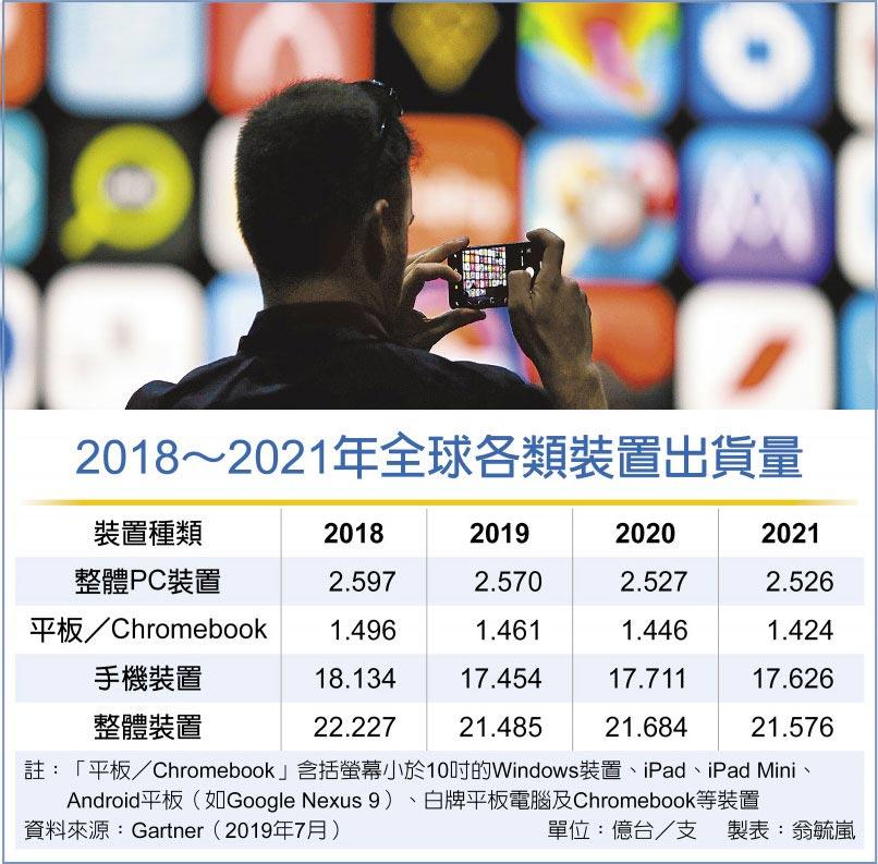 2018~2021年全球各類裝置出貨量
