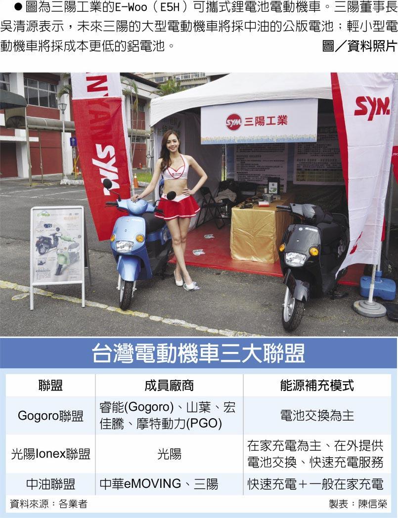 圖為三陽工業的E-Woo(E5H)可攜式鋰電池電動機車。三陽董事長吳清源表示,未來三陽的大型電動機車將採中油的公版電池;輕小型電動機車將採成本更低的鋁電池。圖/資料照片  台灣電動機車三大聯盟