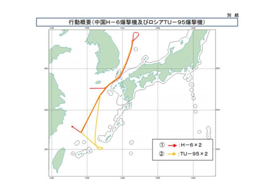 中俄戰機編隊巡航路線圖。(圖/日本防衛省)
