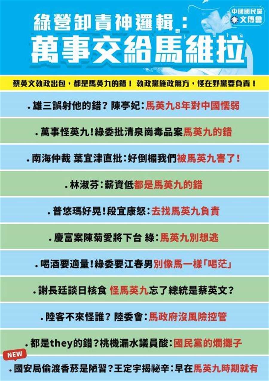 洪孟楷在臉書貼出十一件事,轟綠營弊案還要消費馬英九多久?(擷取自洪孟楷臉書)