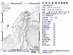 宜蘭近海規模4.6地震 氣象局:隱末帶震動引起