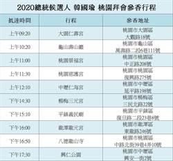 韓國瑜8/3走訪桃10廟宇 不辦大型造勢活動