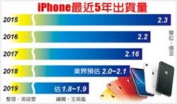新iPhone來電 鏡頭業大贏家