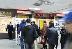 海外資金專法子法規 下周預告