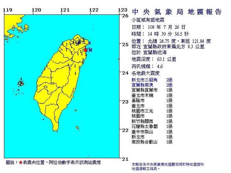 宜蘭近海下午發生有感地震,芮氏規模4.6、最大震度2級。(圖/取自氣象局網頁)