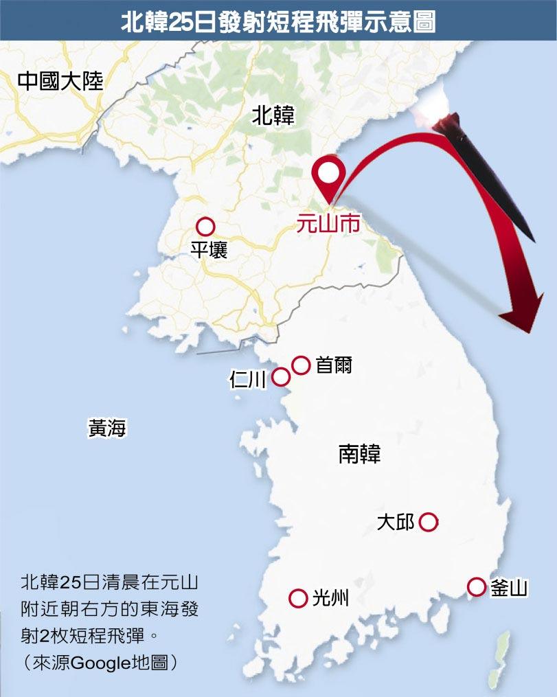 北韓25日發射短程飛彈示意圖