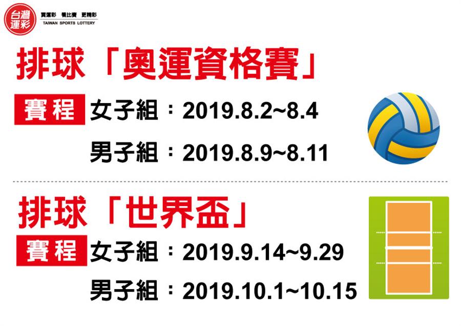 排球奧運資格賽及排球世界盃賽程。(台灣運彩提供)