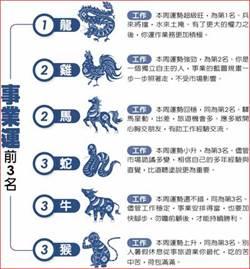 12生肖本周運勢 07/28~08/03