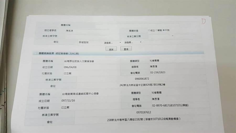 綠黨爆料指高潞以用助理領經濟部400萬補助,疑似違反利益迴避。(綠黨臉書)