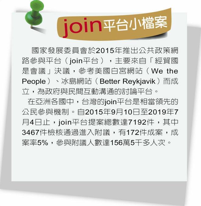 join平台小檔案