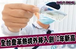 《翻爆午間精選》全台登革熱境外移入 創10年新高