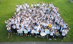 臺大財金領導青年營 用競賽考驗投資邏輯能力