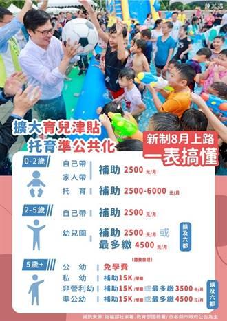 陳其邁臉書溫馨曝:8月照顧幼兒新制上路