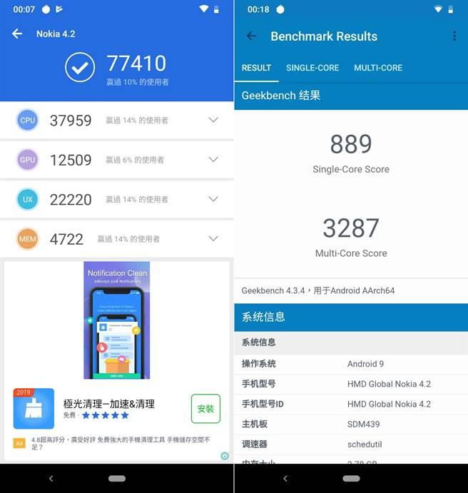 Nokia 4.2在安兔兔評測(左)、GeekBench 4的跑分結果。(圖/手機截圖)