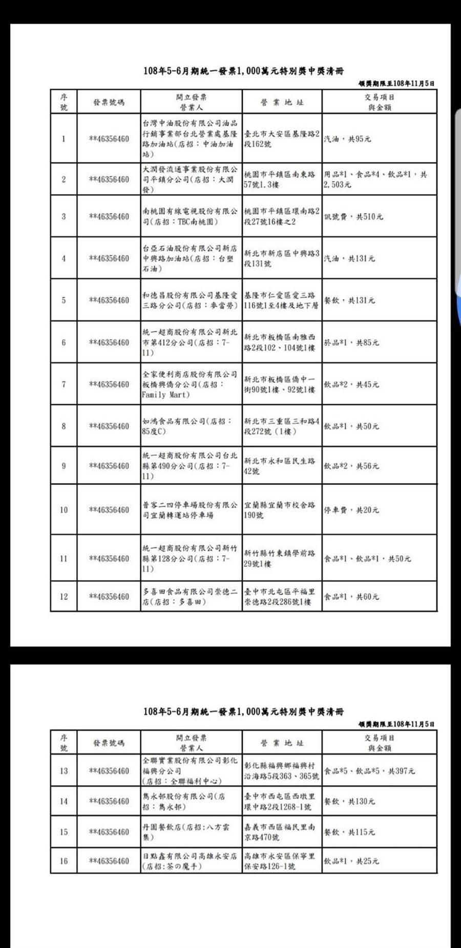 (圖說:財政部公布5、6月期統一發票中獎清冊。圖/摘自財政部網站)