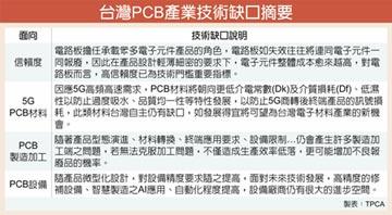 台灣PCB產業技術發展藍圖 新版出爐