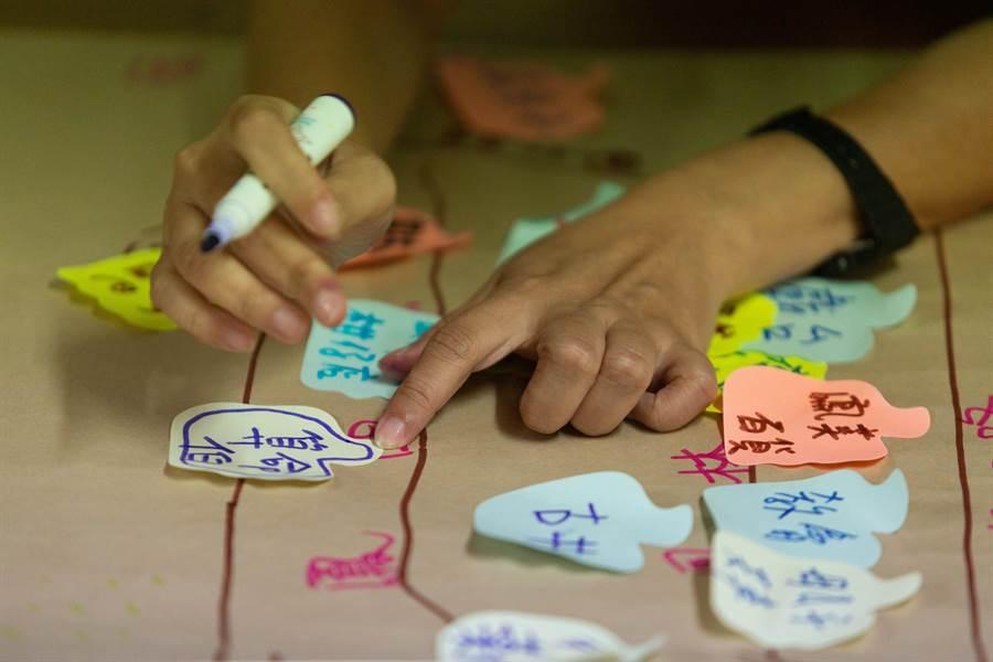 工作坊成員拼湊兒時記憶,描繪大鼻地區原始的樣貌。(袁庭堯攝)