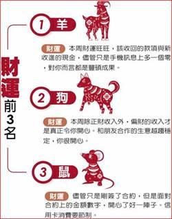 12生肖本周運勢 8/4~8/10