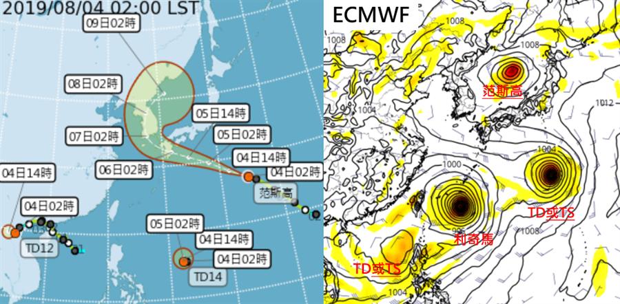 """左图为中央气象局最新台风路径""""潜势预测图""""(翻摄自 气象局)。右图为欧洲模式模拟周四(8日)地面图,另有热带系统(T.D.或T.S)分别在南海及关岛北方发展;属多台的型态。(翻摄自tropical tidbits)"""