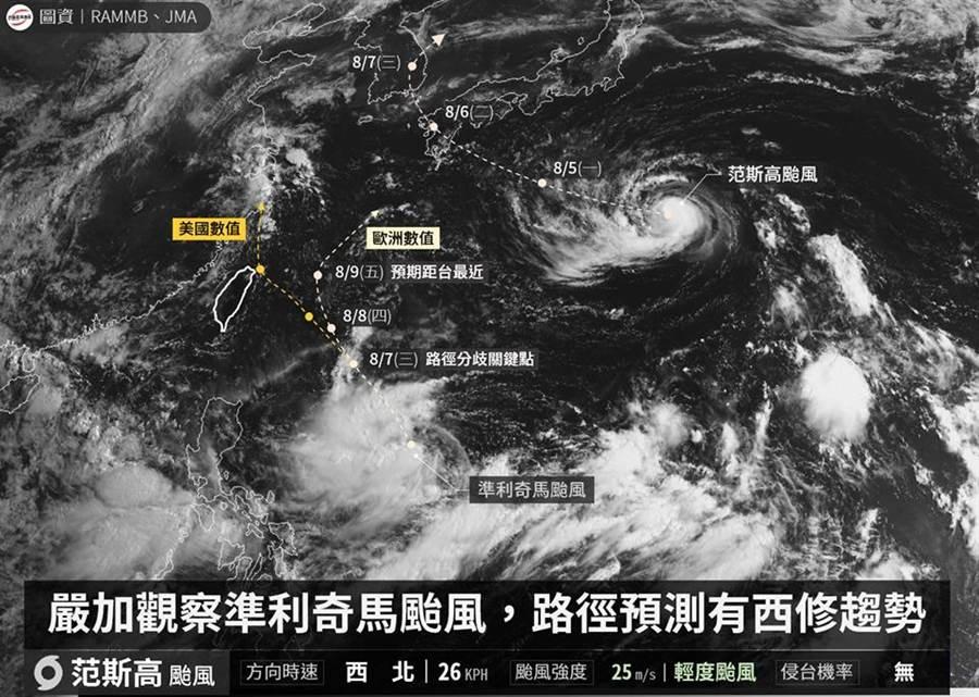 若依照美國預測的路徑來看,準颱風利奇馬對於台灣恐會有影響。(圖取自臉書《台灣颱風論壇|天氣特急》)