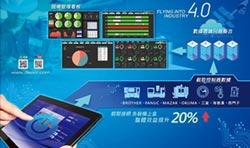 大碩工業4.0整合方案 有效提升效率