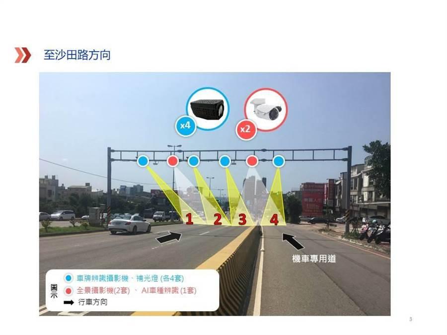 台中市沙鹿區向上路6段,為長下坡路段,速限約50公里,駕駛人若不注意很容易超速;警方年底將實施「區間平均速率」,科技測速抓超速。(張妍溱翻攝)