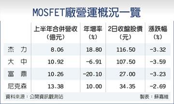 5G布建加速、新PC平台效應 MOSFET廠 下半年出貨激增