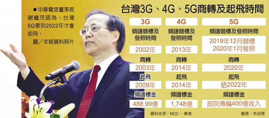台灣3G、4G、5G商轉及起飛時間  ●中華電信董事長謝繼茂認為,台灣5G要到2022年才會起飛。圖/本報資料照片