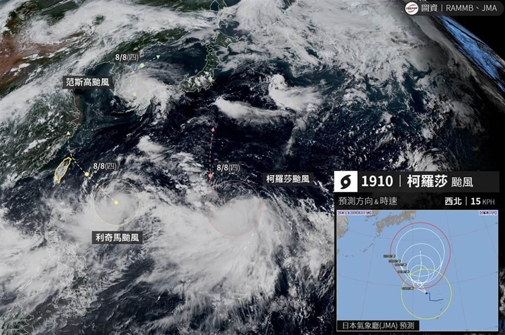 柯羅莎颱風正式形成!三颱共舞。(圖/翻攝自台灣颱風論壇 天氣特急FB)