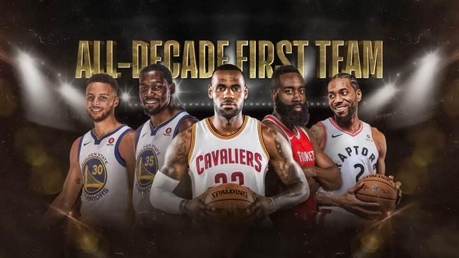 NBA過去十年最佳陣容第一隊由詹姆斯、杜蘭特、柯瑞、里歐納德與哈登領軍。(摘自NBA官網)