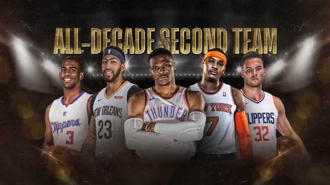 NBA過去十年最佳陣容第二隊有安森尼、韋斯布魯克、保羅、葛瑞芬與安東尼戴維斯。(摘自NBA官網)